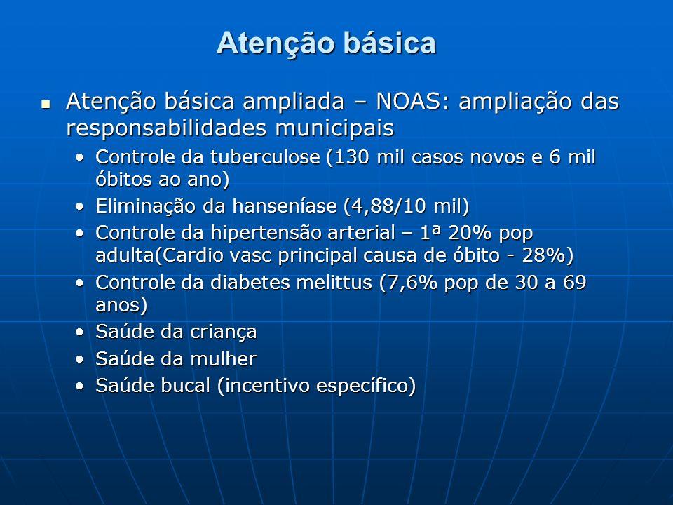 Atenção básica Atenção básica ampliada – NOAS: ampliação das responsabilidades municipais.
