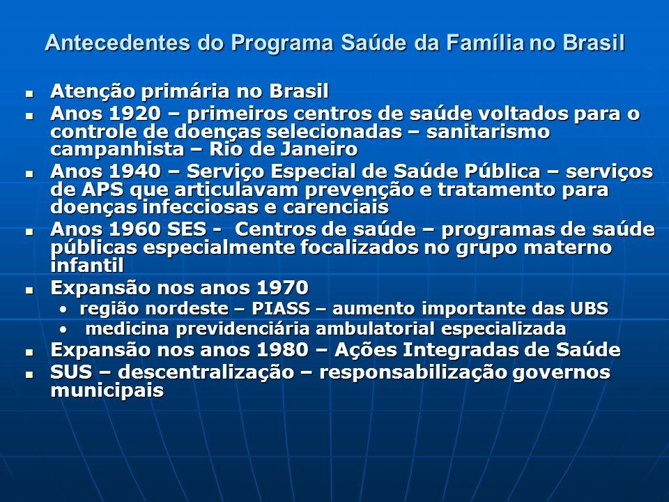 Antecedentes do Programa Saúde da Família no Brasil