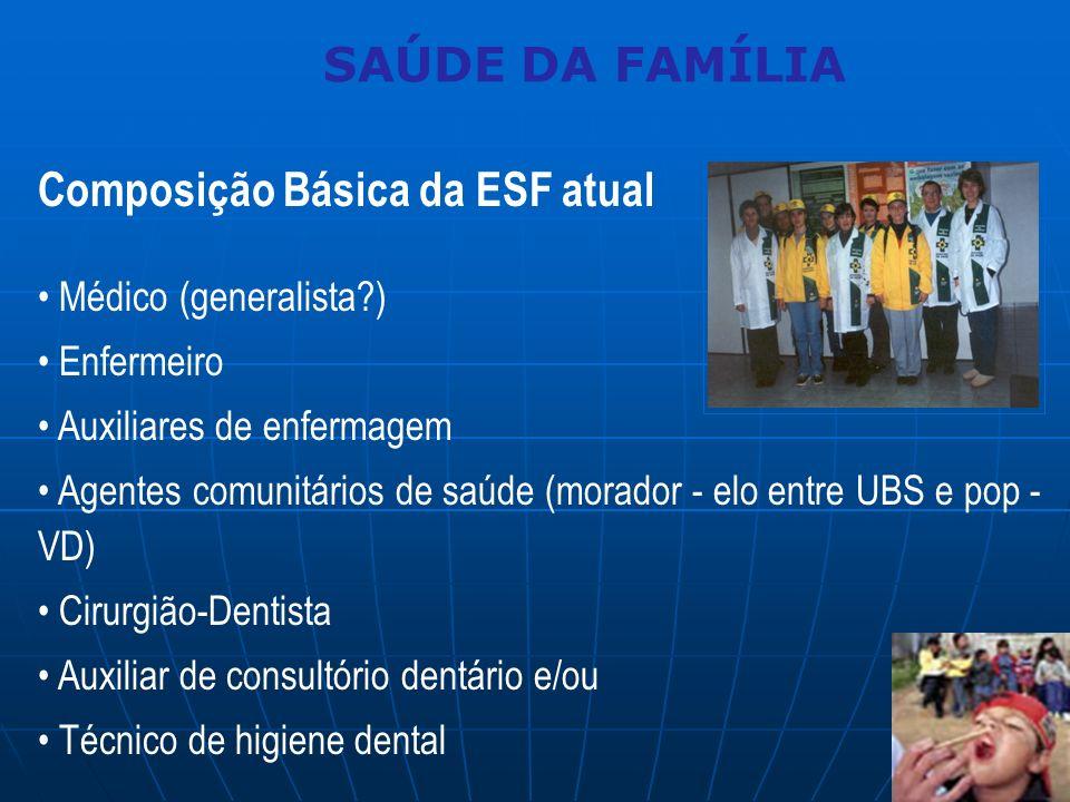 Composição Básica da ESF atual