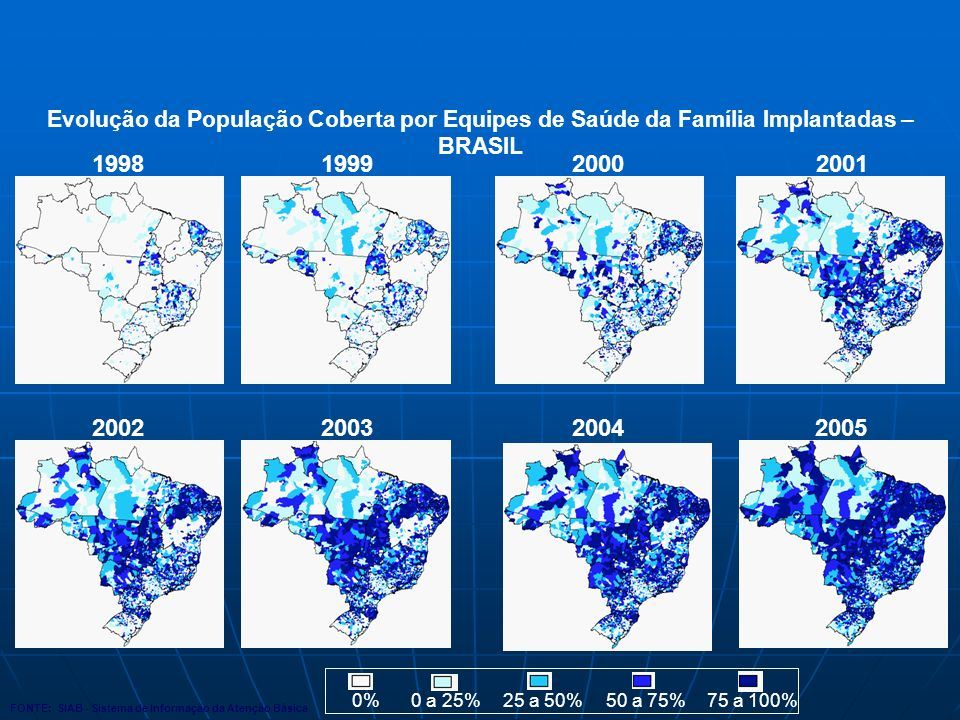 Evolução da População Coberta por Equipes de Saúde da Família Implantadas – BRASIL