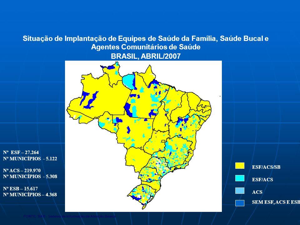 Situação de Implantação de Equipes de Saúde da Família, Saúde Bucal e Agentes Comunitários de Saúde