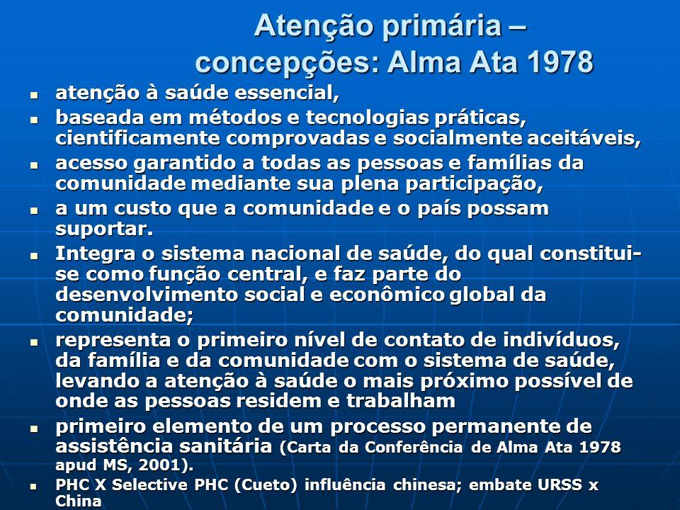 Atenção primária – concepções: Alma Ata 1978
