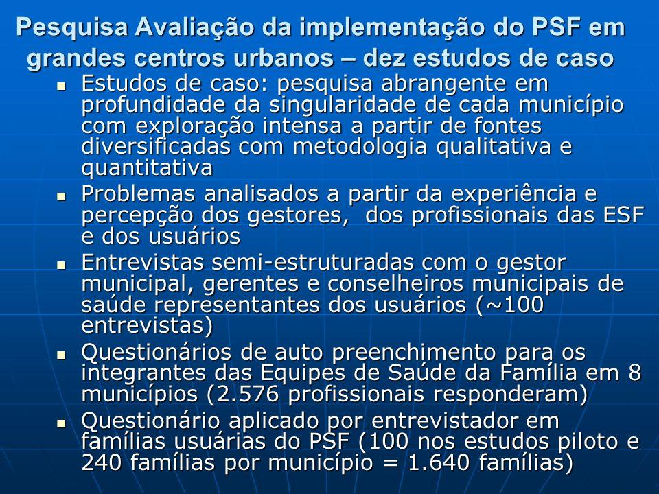 Pesquisa Avaliação da implementação do PSF em grandes centros urbanos – dez estudos de caso
