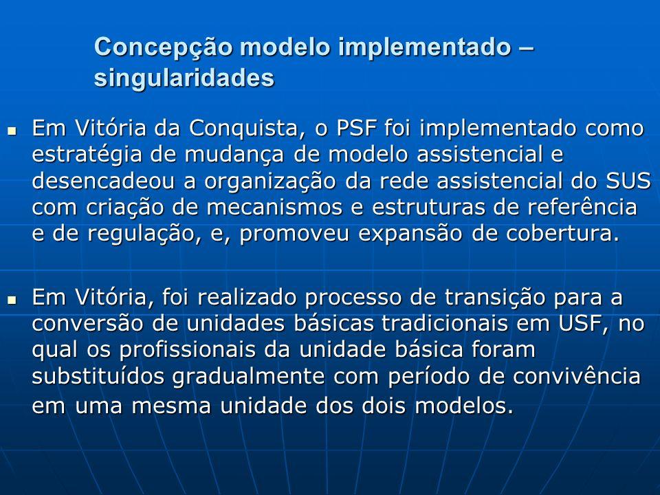 Concepção modelo implementado – singularidades