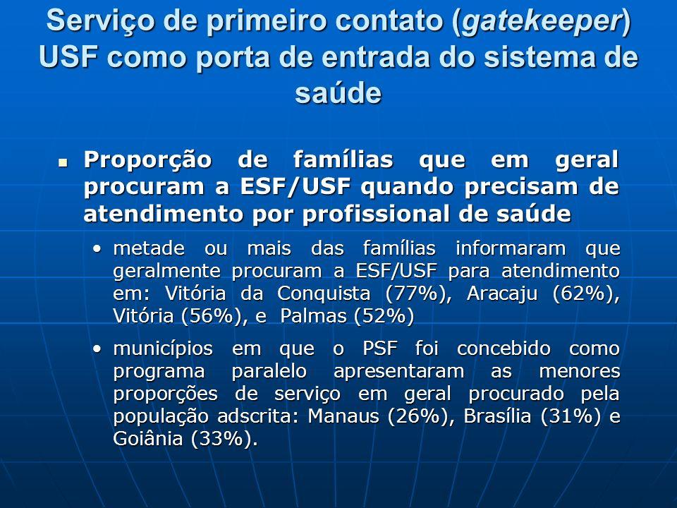 Serviço de primeiro contato (gatekeeper) USF como porta de entrada do sistema de saúde