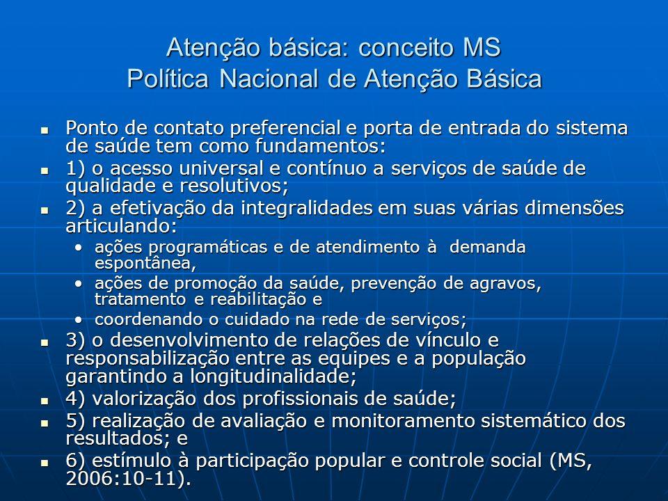 Atenção básica: conceito MS Política Nacional de Atenção Básica