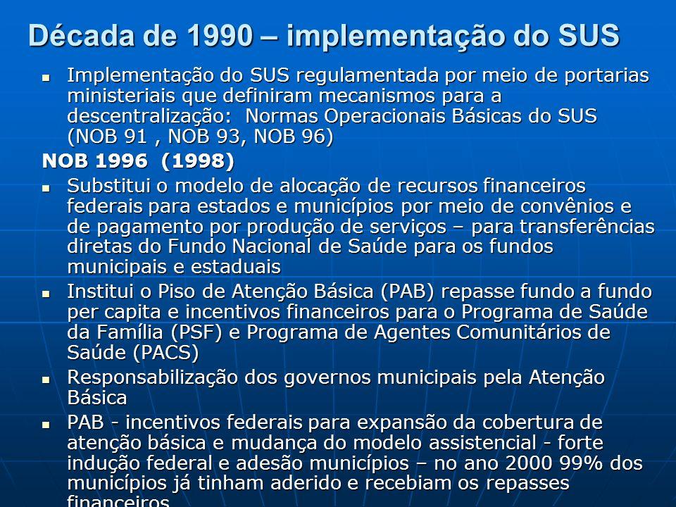 Década de 1990 – implementação do SUS