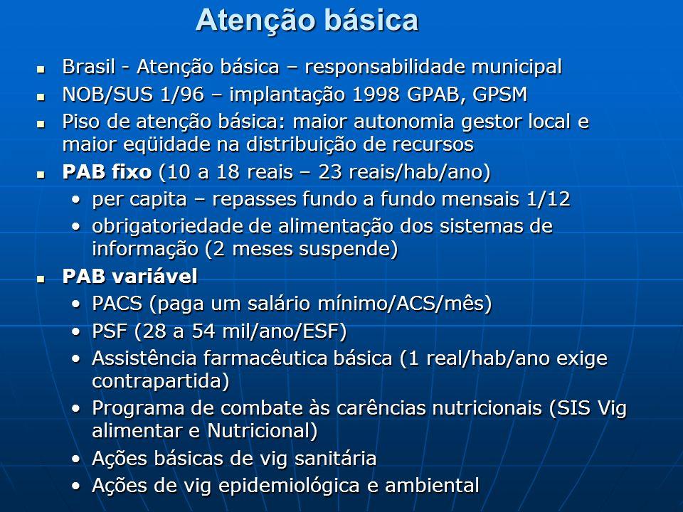 Atenção básica Brasil - Atenção básica – responsabilidade municipal