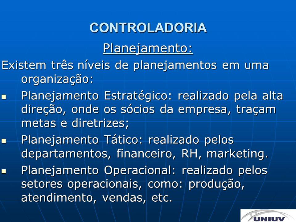 CONTROLADORIA Planejamento: