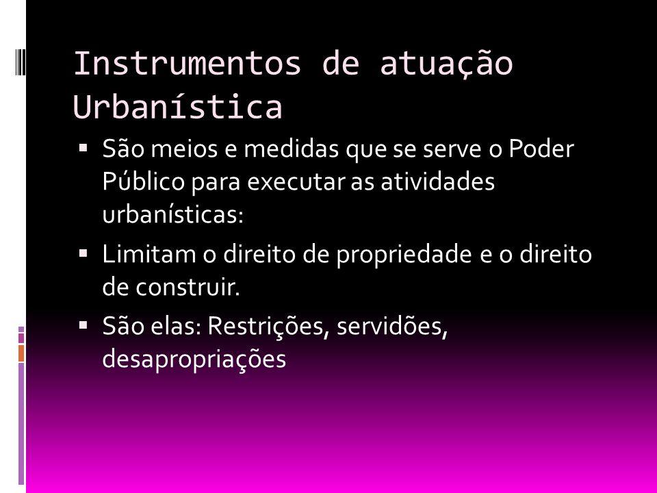 Instrumentos de atuação Urbanística