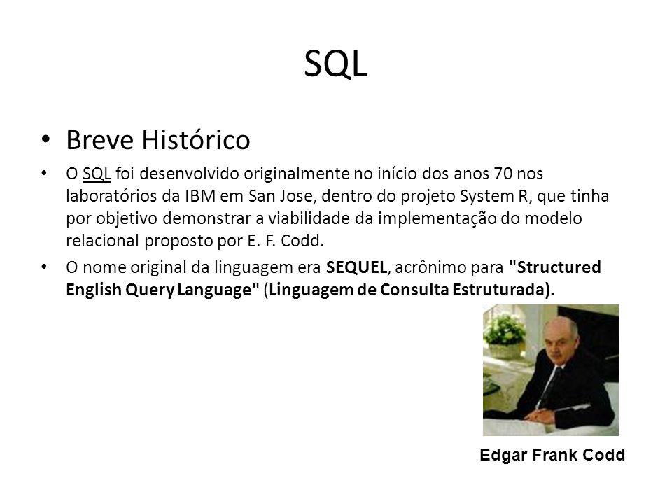 SQL Breve Histórico.