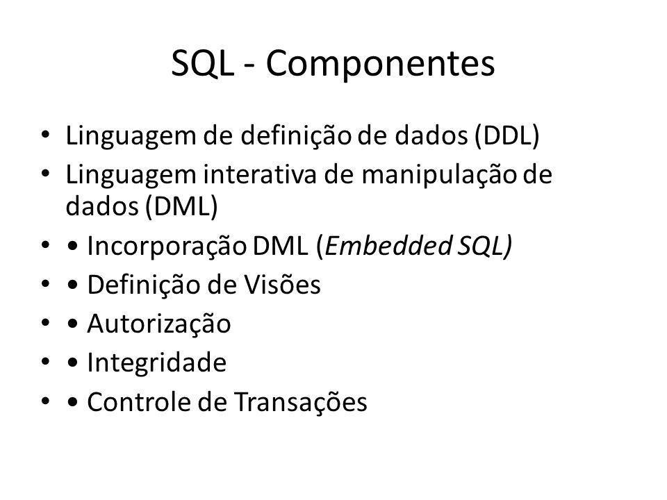 SQL - Componentes Linguagem de definição de dados (DDL)