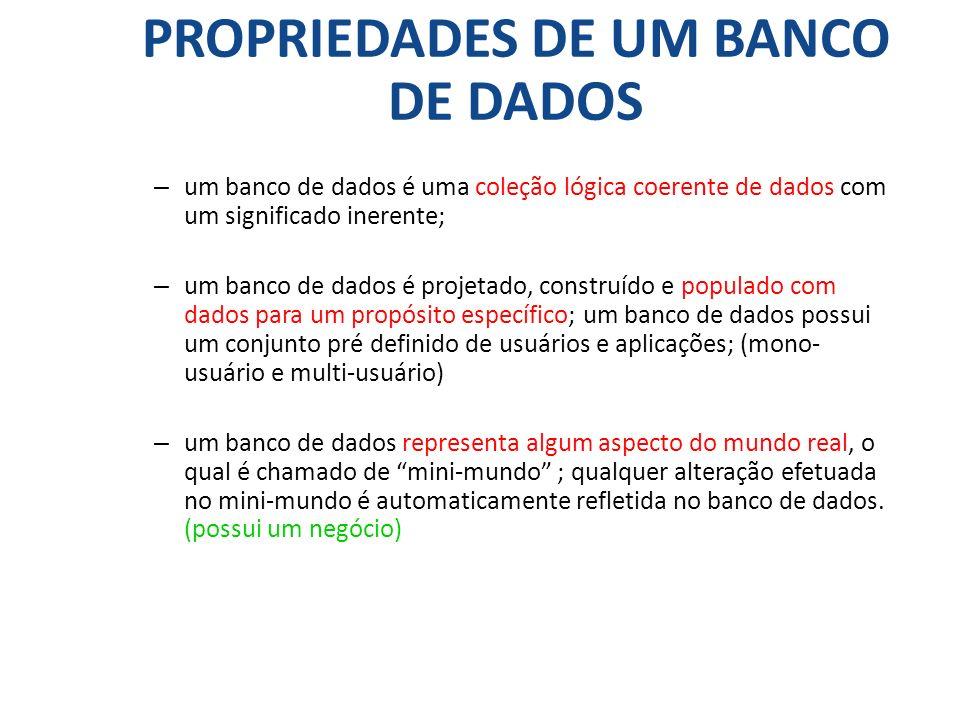 PROPRIEDADES DE UM BANCO DE DADOS