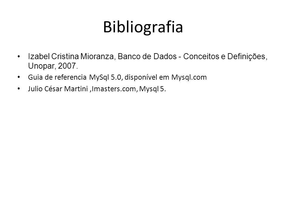 Bibliografia Izabel Cristina Mioranza, Banco de Dados - Conceitos e Definições, Unopar, 2007. Guia de referencia MySql 5.0, disponível em Mysql.com.