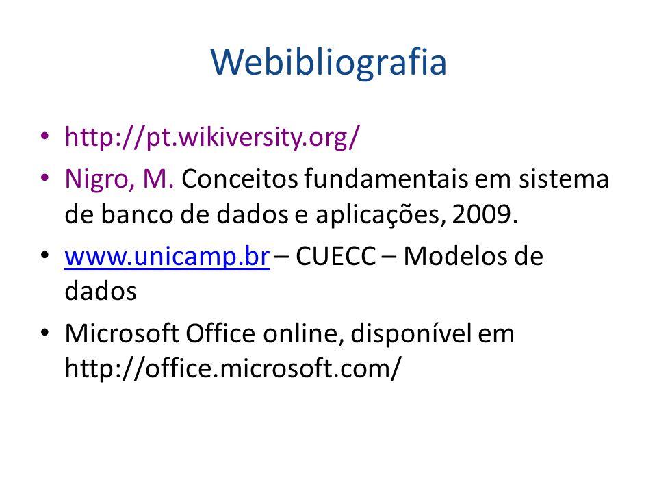 Webibliografia http://pt.wikiversity.org/
