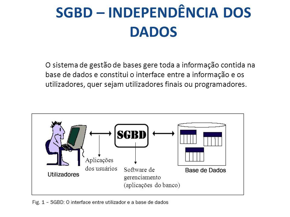 SGBD – INDEPENDÊNCIA DOS DADOS