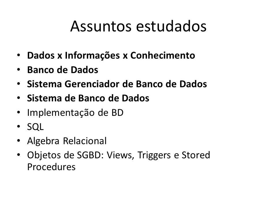 Assuntos estudados Dados x Informações x Conhecimento Banco de Dados
