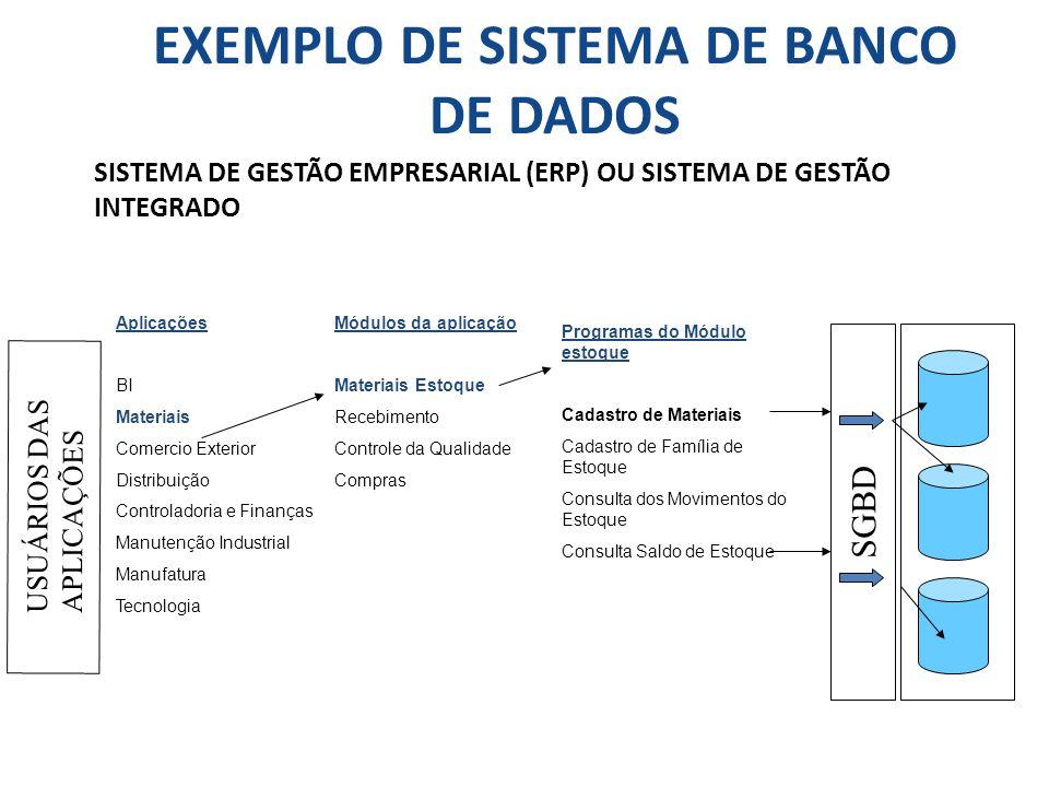 EXEMPLO DE SISTEMA DE BANCO DE DADOS
