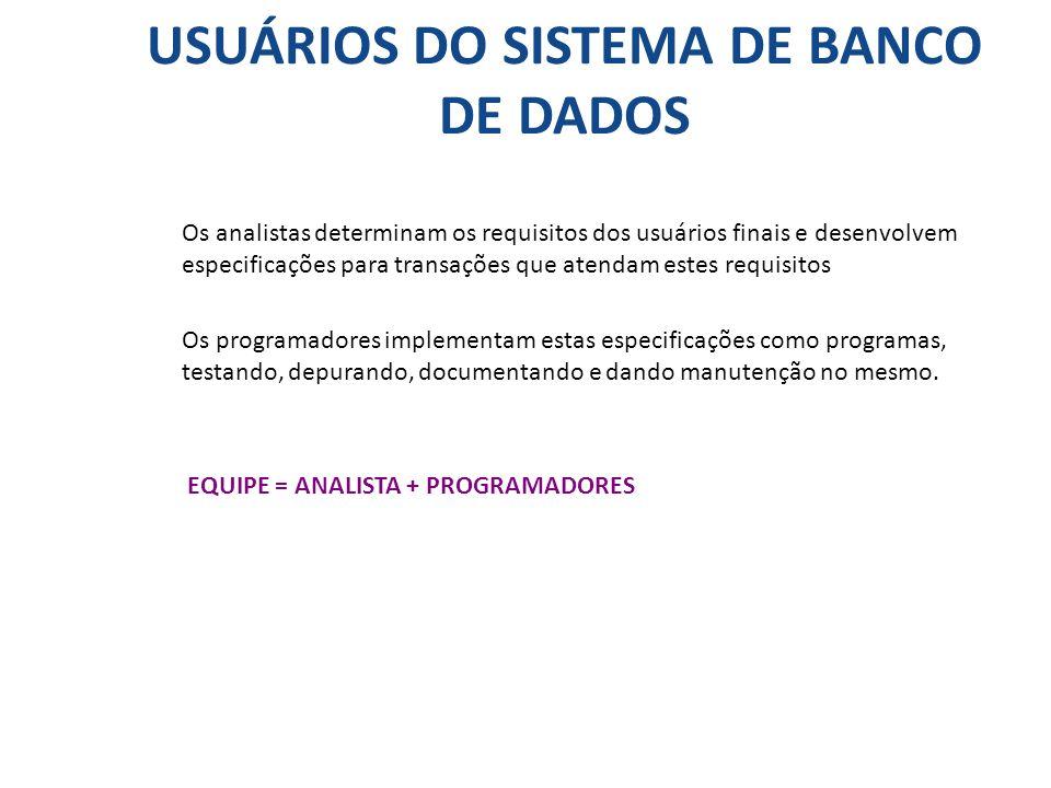 USUÁRIOS DO SISTEMA DE BANCO DE DADOS
