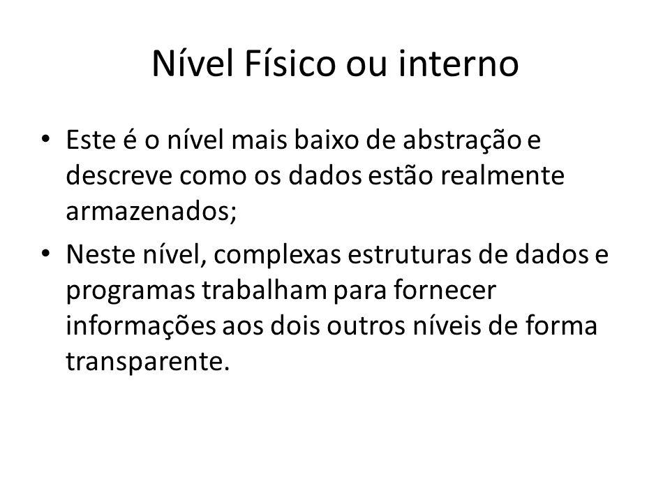 Nível Físico ou interno