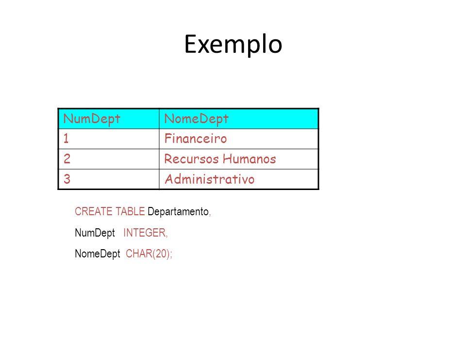 Exemplo NumDept NomeDept 1 Financeiro 2 Recursos Humanos 3