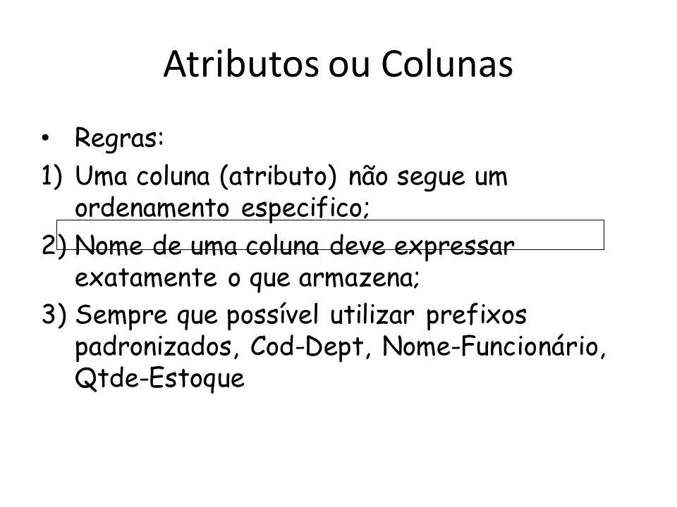 Atributos ou Colunas Regras: