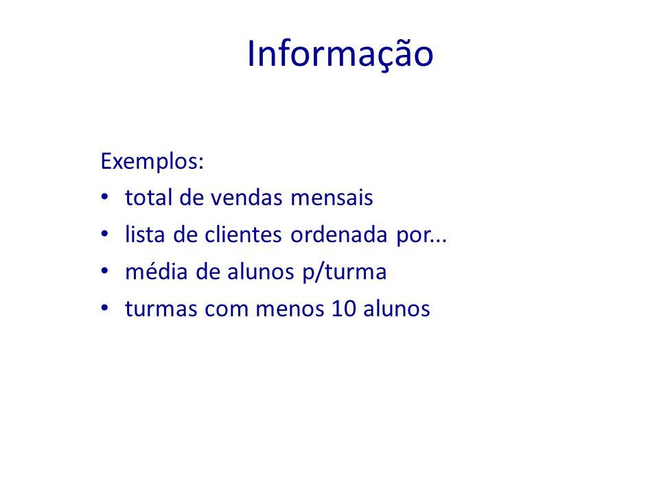 Informação Exemplos: total de vendas mensais