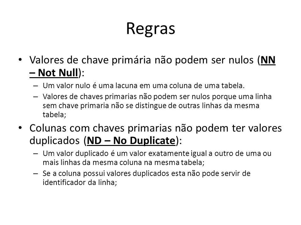 Regras Valores de chave primária não podem ser nulos (NN – Not Null):