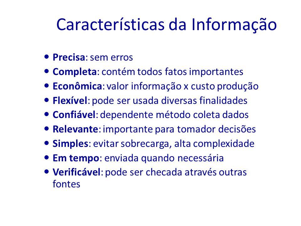 Características da Informação
