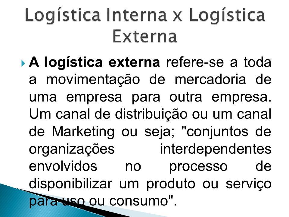 Logística Interna x Logística Externa