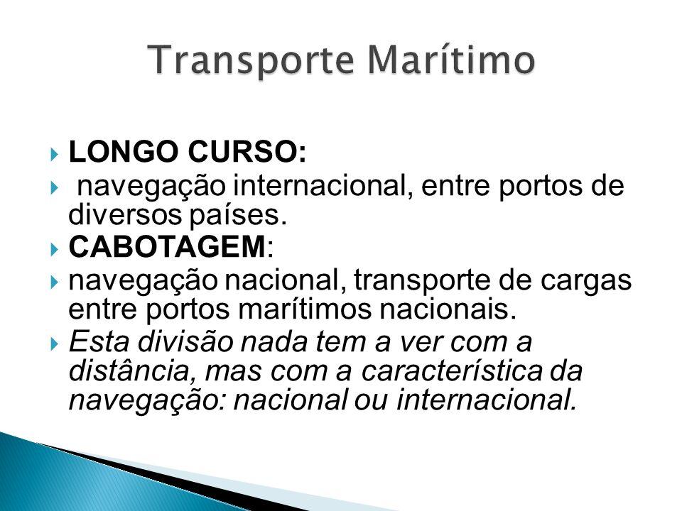 Transporte Marítimo LONGO CURSO: