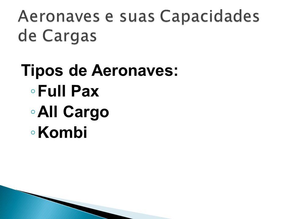 Aeronaves e suas Capacidades de Cargas