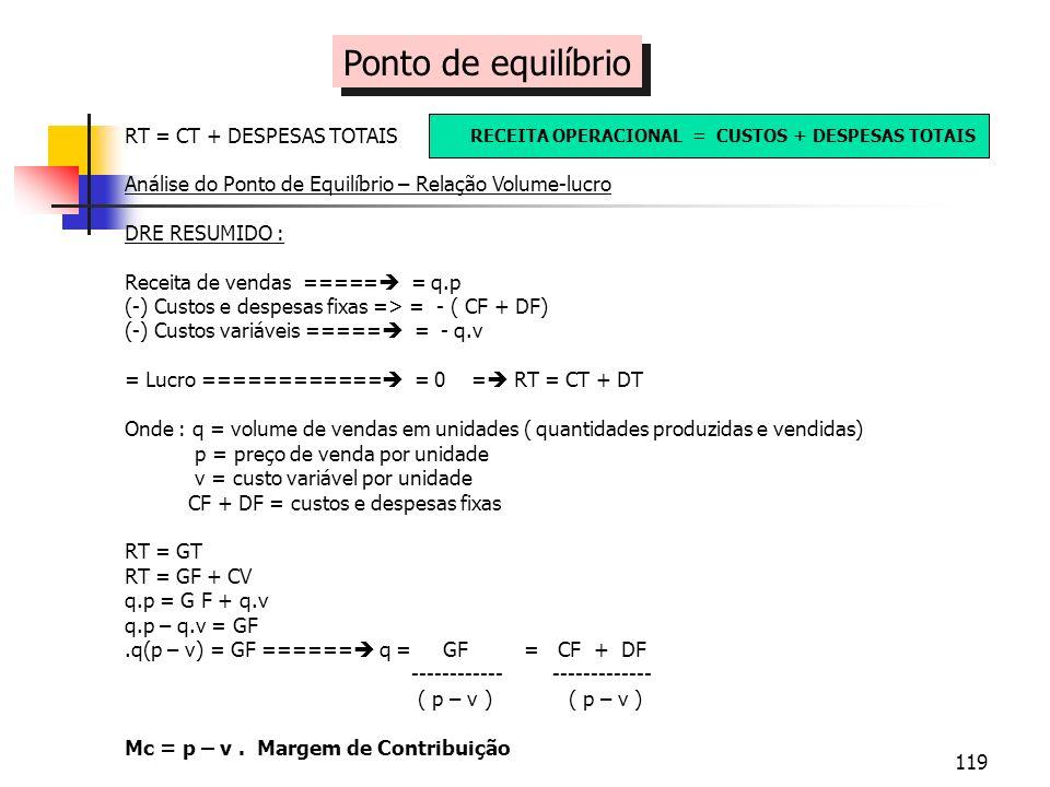 Ponto de equilíbrio RT = CT + DESPESAS TOTAIS