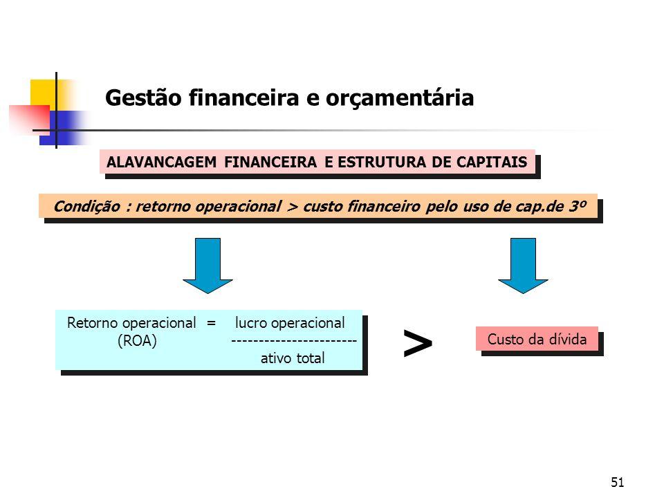 > Gestão financeira e orçamentária