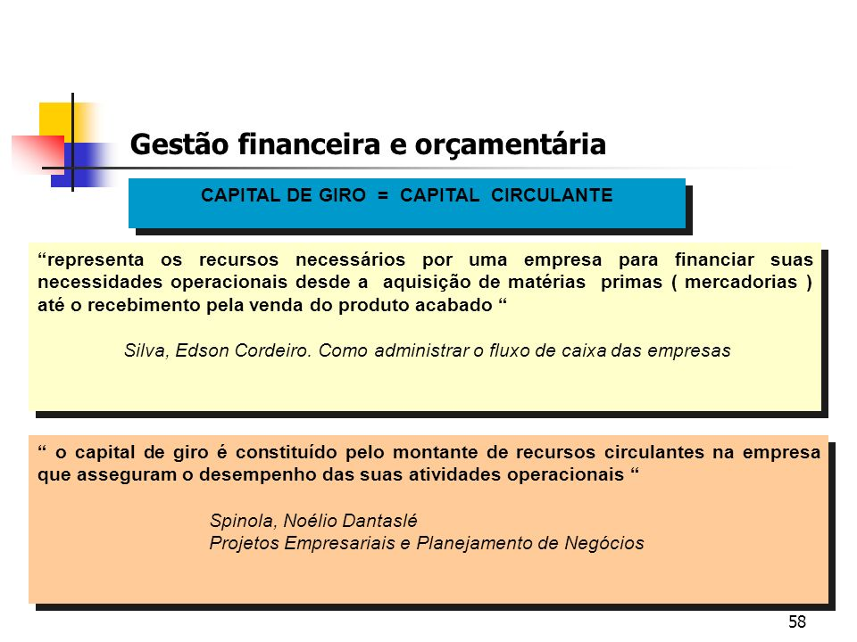 CAPITAL DE GIRO = CAPITAL CIRCULANTE