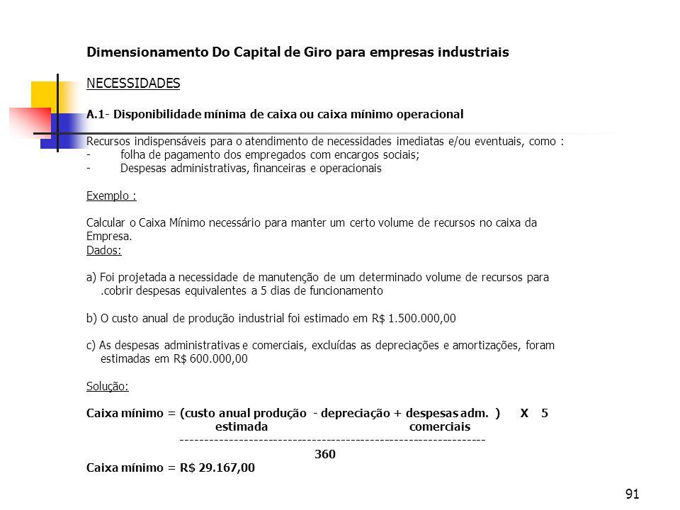 Dimensionamento Do Capital de Giro para empresas industriais