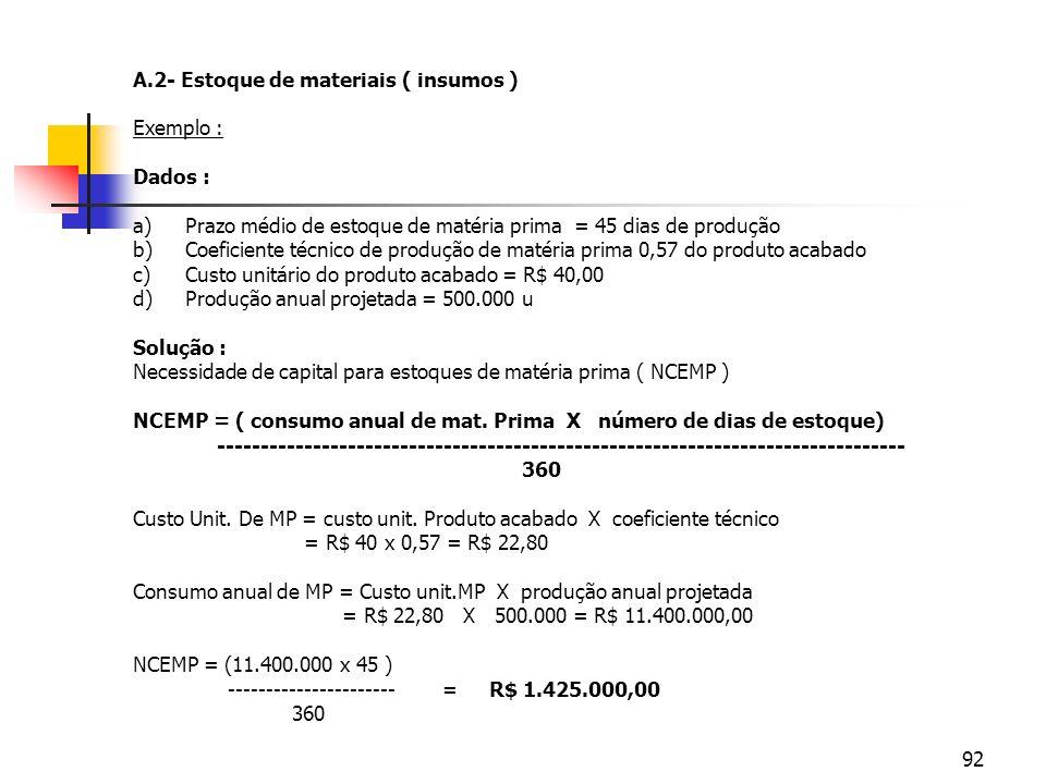 A.2- Estoque de materiais ( insumos )