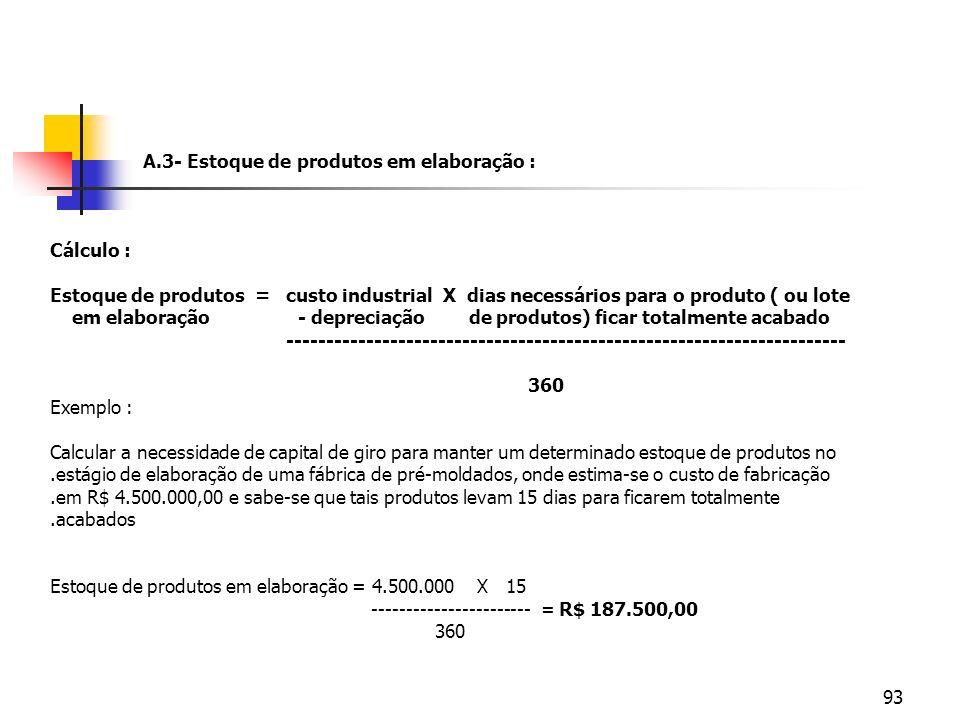 A.3- Estoque de produtos em elaboração :