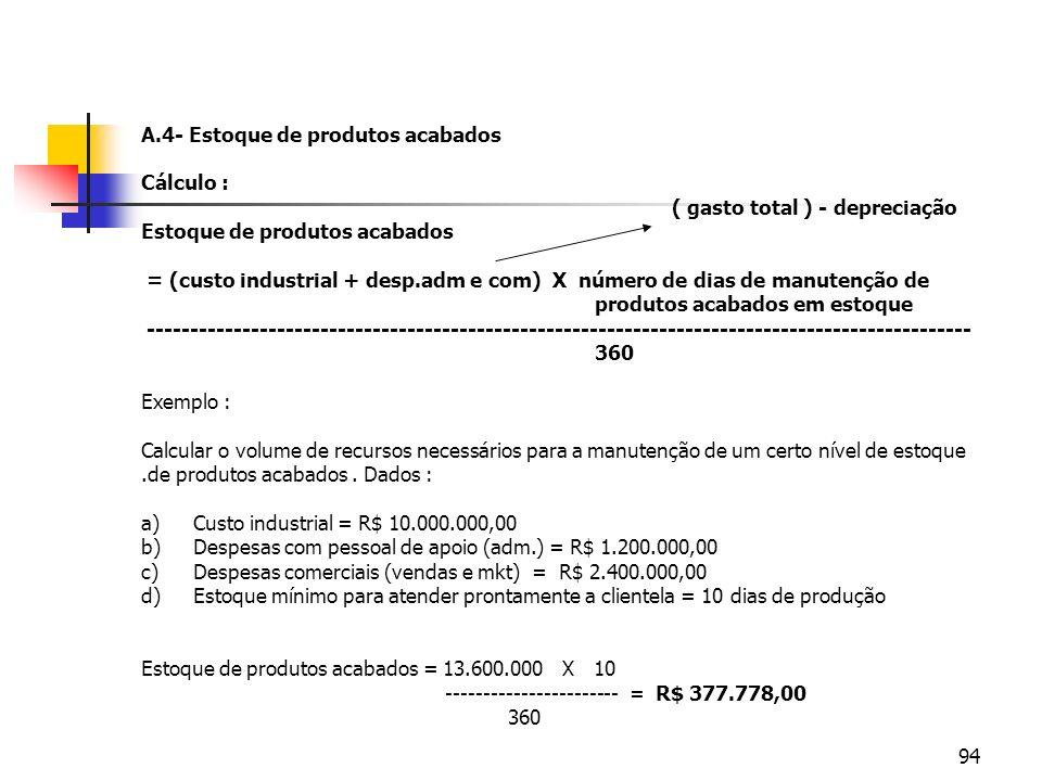 A.4- Estoque de produtos acabados