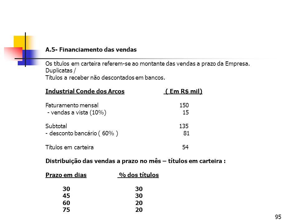 A.5- Financiamento das vendas