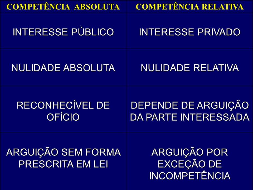 RECONHECÍVEL DE OFÍCIO DEPENDE DE ARGUIÇÃO DA PARTE INTERESSADA