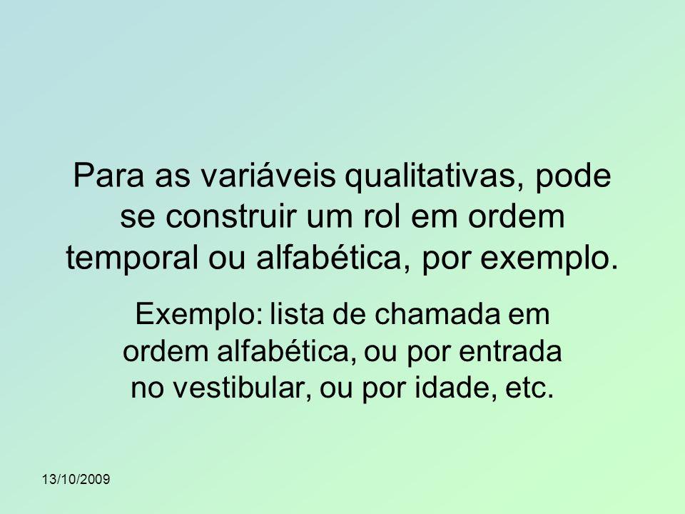Para as variáveis qualitativas, pode se construir um rol em ordem temporal ou alfabética, por exemplo.