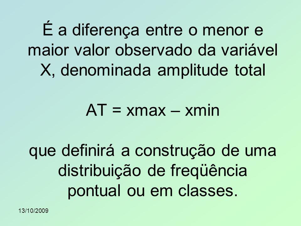 É a diferença entre o menor e maior valor observado da variável X, denominada amplitude total AT = xmax – xmin que definirá a construção de uma distribuição de freqüência pontual ou em classes.