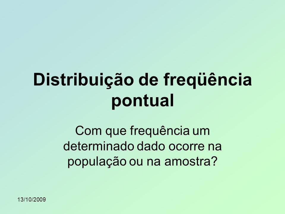Distribuição de freqüência pontual