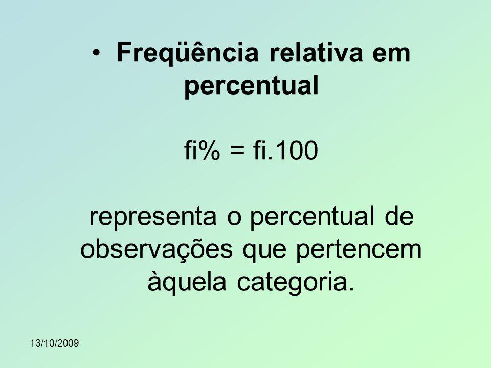 • Freqüência relativa em percentual fi% = fi