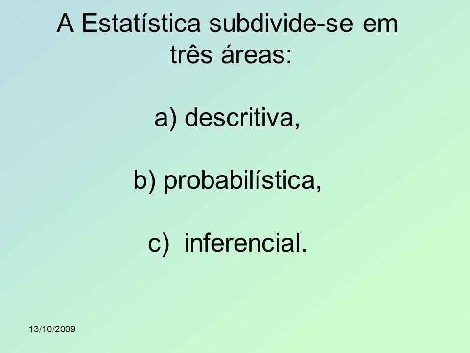 A Estatística subdivide-se em três áreas: a) descritiva, b) probabilística, c) inferencial.