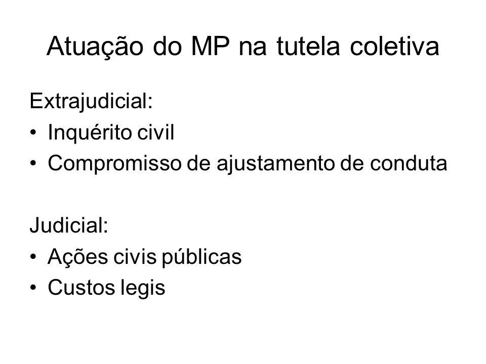 Atuação do MP na tutela coletiva