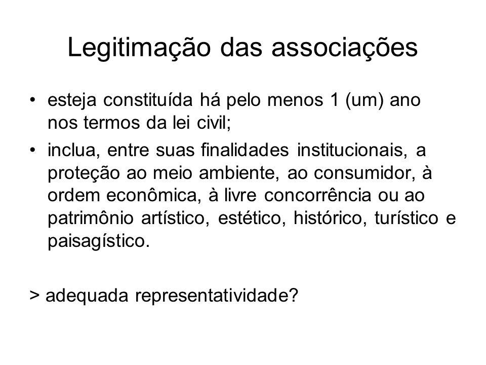 Legitimação das associações