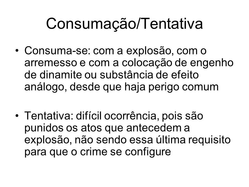 Consumação/Tentativa