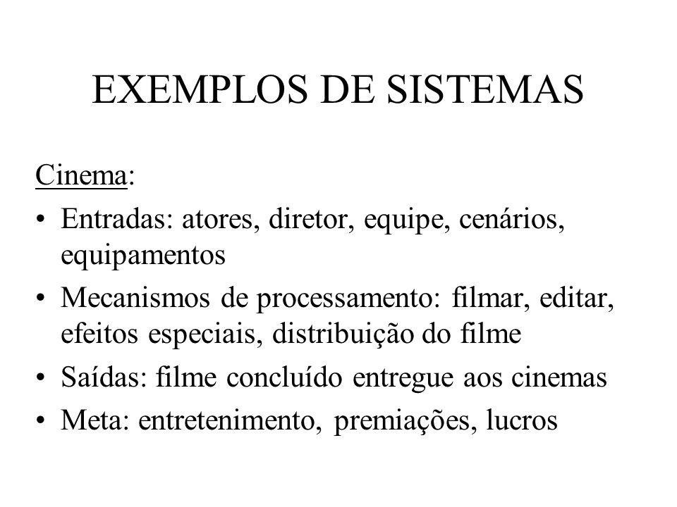 EXEMPLOS DE SISTEMAS Cinema: